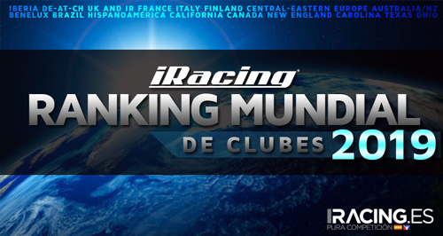 Ranking Mundial de Clubes 2019: iRacing Road
